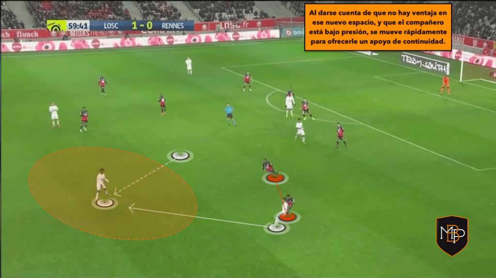 FOTO 3 2 Eduardo Camavinga: ¿Futuro mediocentro del Real Madrid? MBP School of coaches