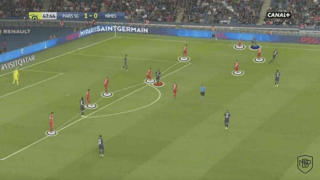 10 3 Mbappe vs Haaland: ¿Quién se adaptaría mejor al juego del Real Madrid? MBP School of coaches