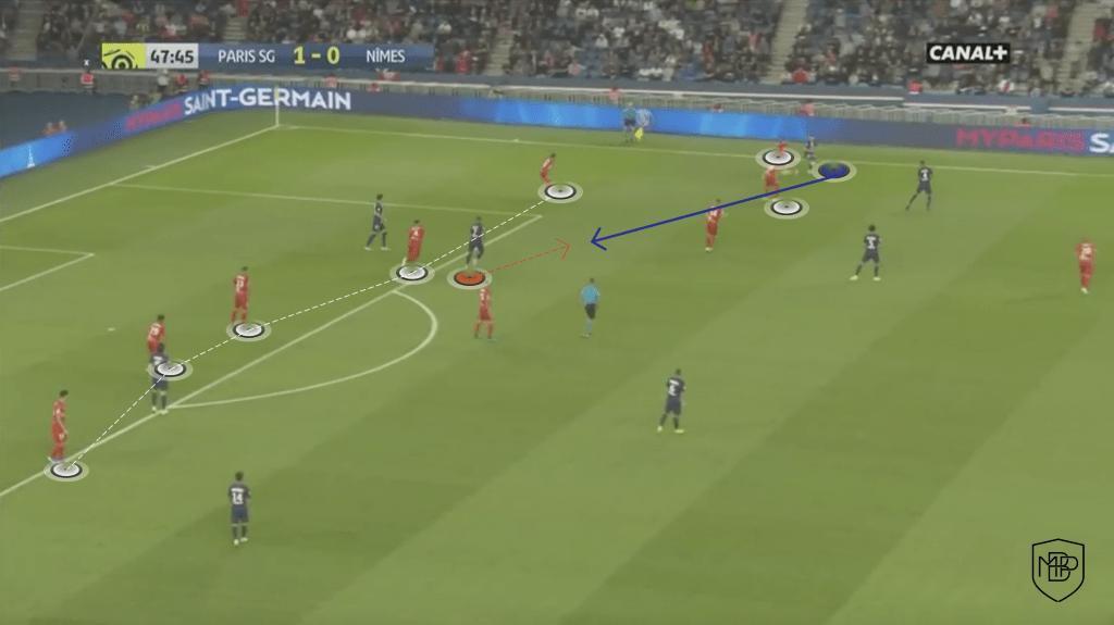 11 3 Mbappe vs Haaland: ¿Quién se adaptaría mejor al juego del Real Madrid? MBP School of coaches