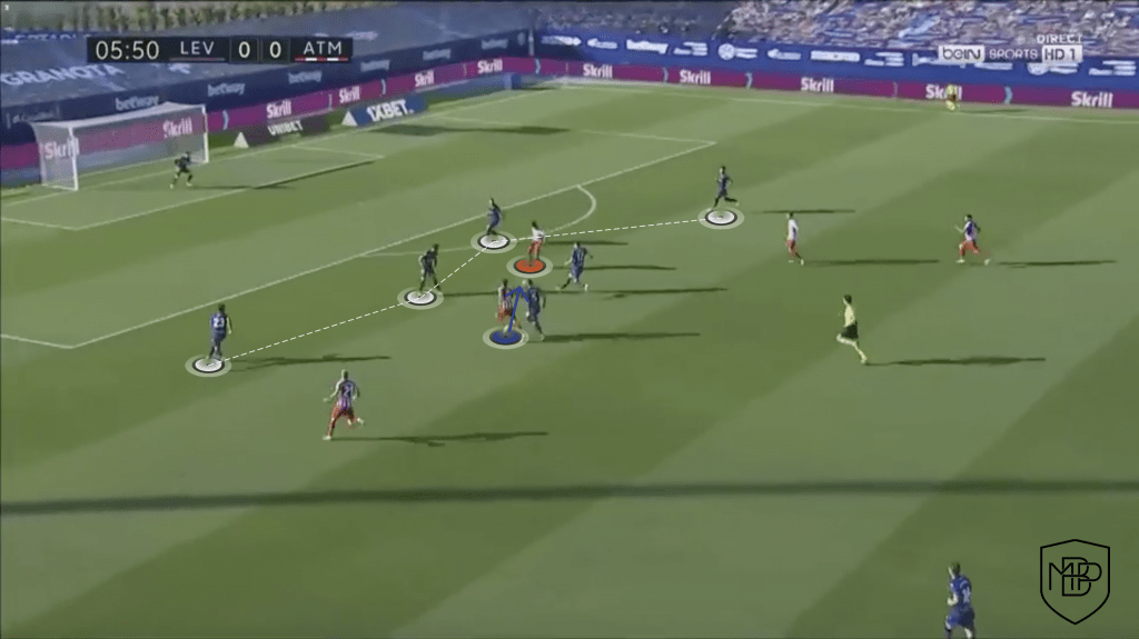 12 1 Suárez vs Costa: ¿qué le aporta cada uno al equipo de Simeone? MBP School of coaches
