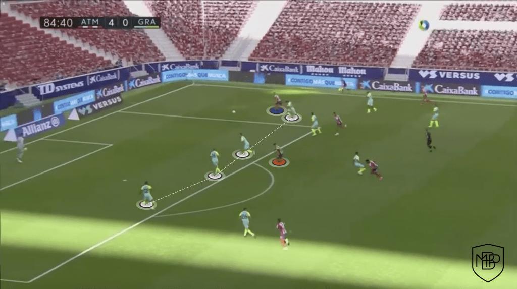 13 1 Suárez vs Costa: ¿qué le aporta cada uno al equipo de Simeone? MBP School of coaches