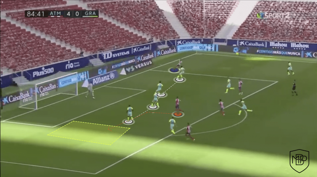 14 Suárez vs Costa: ¿qué le aporta cada uno al equipo de Simeone? MBP School of coaches
