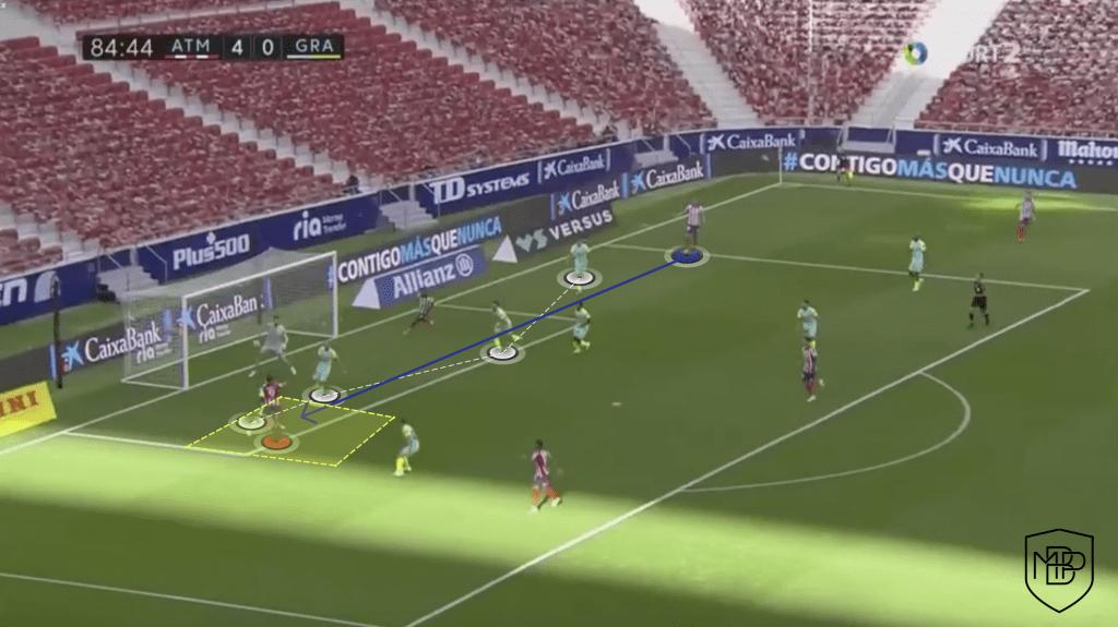 15 Suárez vs Costa: ¿qué le aporta cada uno al equipo de Simeone? MBP School of coaches