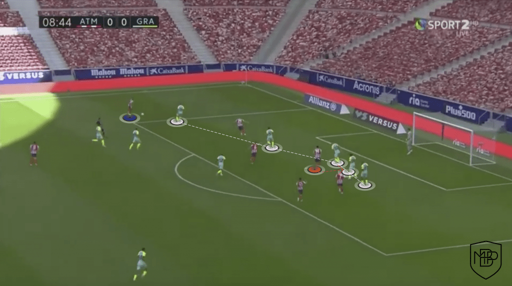 17 Suárez vs Costa: ¿qué le aporta cada uno al equipo de Simeone? MBP School of coaches