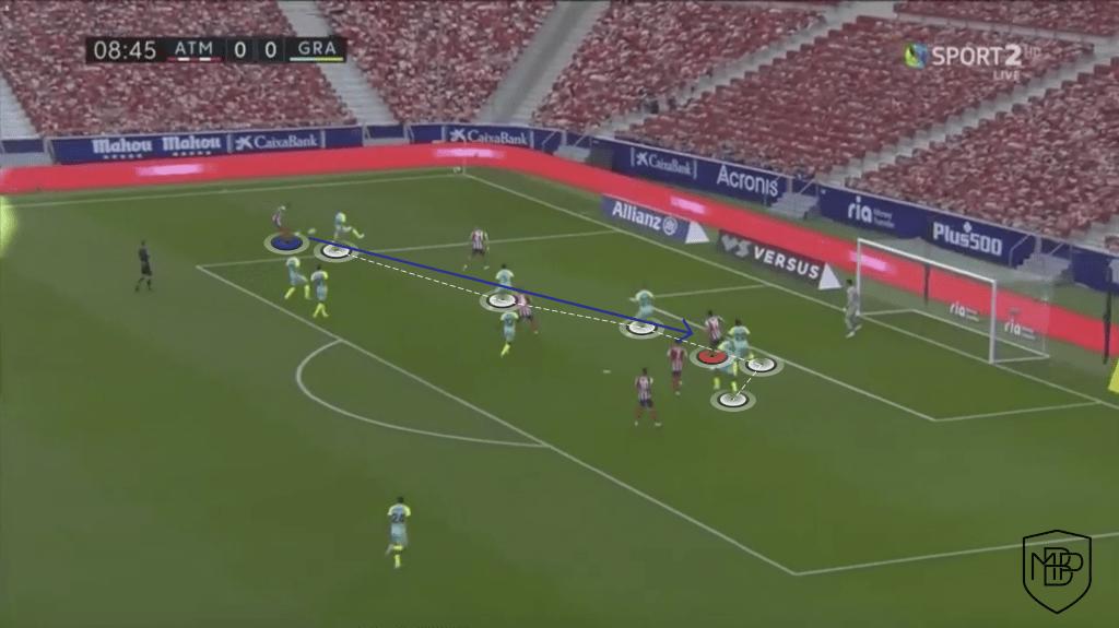 18 Suárez vs Costa: ¿qué le aporta cada uno al equipo de Simeone? MBP School of coaches