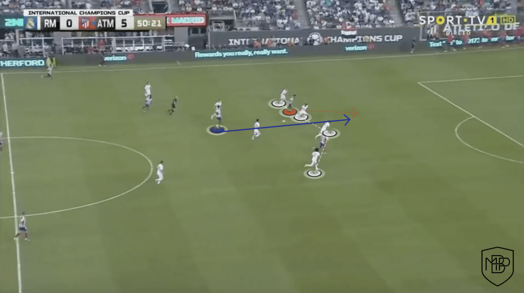 5 Suárez vs Costa: ¿qué le aporta cada uno al equipo de Simeone? MBP School of coaches
