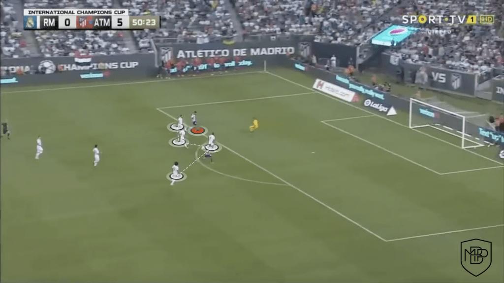 6 Suárez vs Costa: ¿qué le aporta cada uno al equipo de Simeone? MBP School of coaches