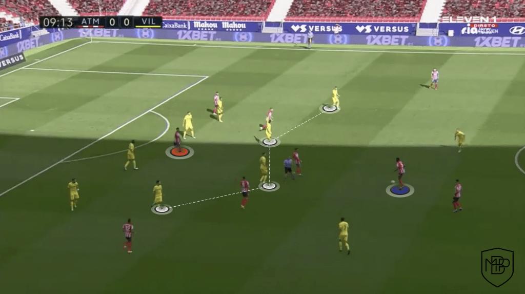 7 Suárez vs Costa: ¿qué le aporta cada uno al equipo de Simeone? MBP School of coaches