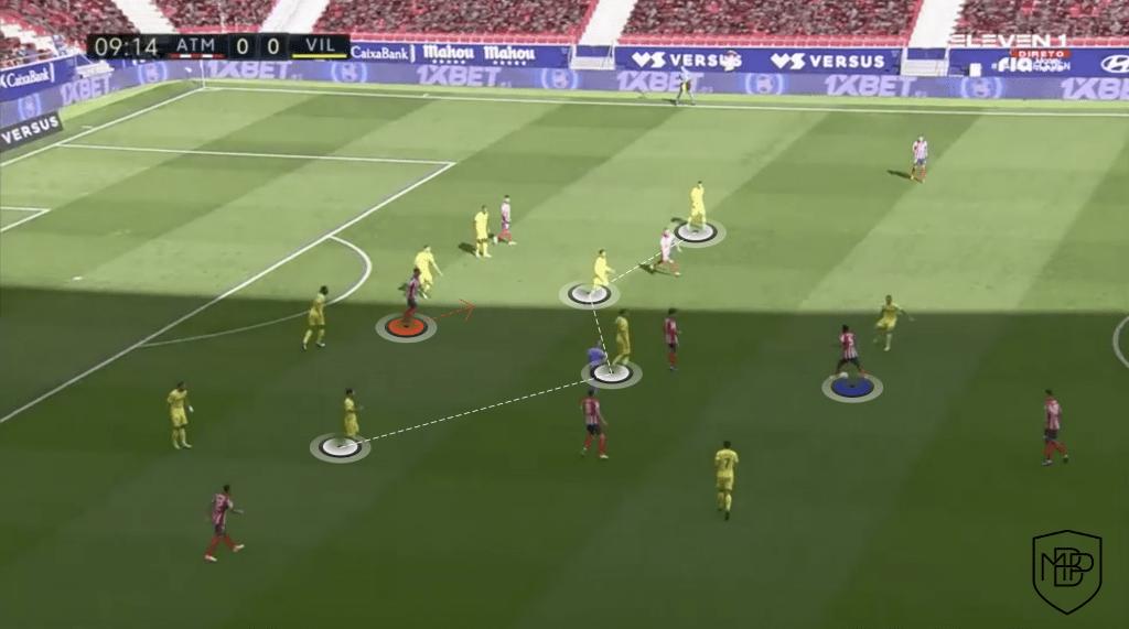 8 1 Suárez vs Costa: ¿qué le aporta cada uno al equipo de Simeone? MBP School of coaches