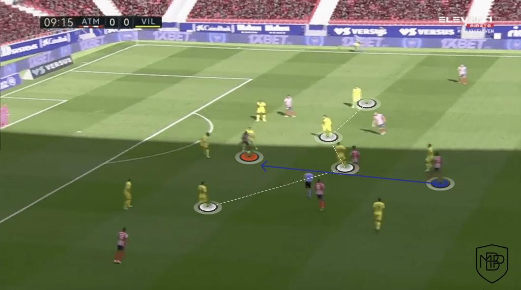 9 Suárez vs Costa: ¿qué le aporta cada uno al equipo de Simeone? MBP School of coaches
