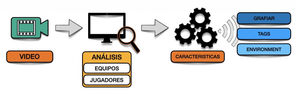 Captura de pantalla 2021 03 04 a las 15.16.01 2 ¿Qué herramientas utilizamos para el video análisis? MBP School of coaches