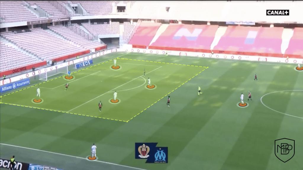 Foto 1 ¿Cómo juega el Olympique de Marsella de Jorge Sampaoli? MBP School of coaches