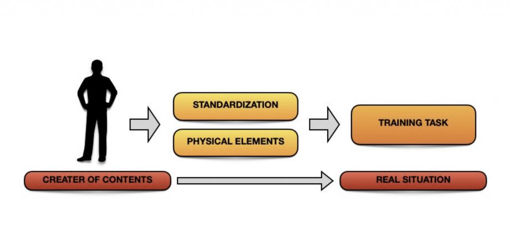 Captura de pantalla 2021 06 10 a las 12.12.36 The contextual quality of the environment MBP School of coaches