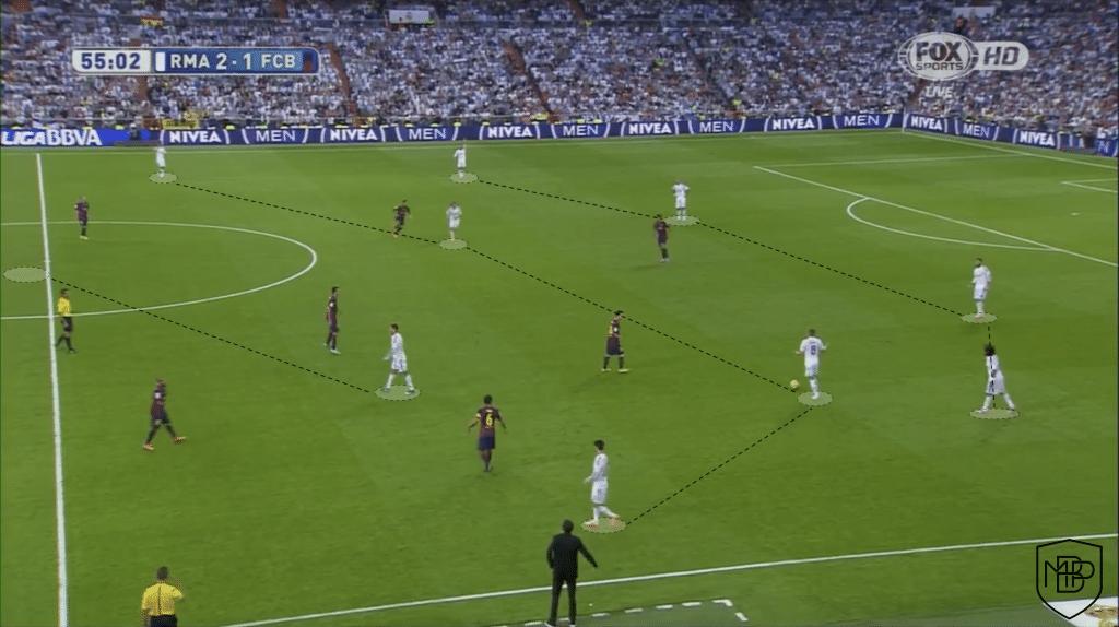 Foto 1 ¿Qué esperar del nuevo Real Madrid de Carlo Ancelotti? MBP School of coaches