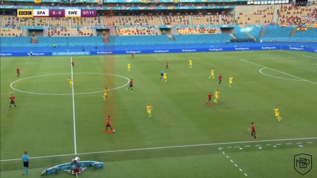 Foto 1 5 EURO2021: ¿Qué debe mejorar España para ganar a Eslovaquia? MBP School of coaches
