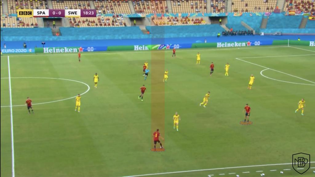 Foto 2 5 EURO2021: ¿Qué debe mejorar España para ganar a Eslovaquia? MBP School of coaches