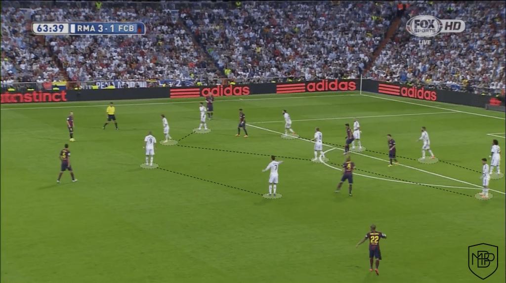Foto 4 ¿Qué esperar del nuevo Real Madrid de Carlo Ancelotti? MBP School of coaches