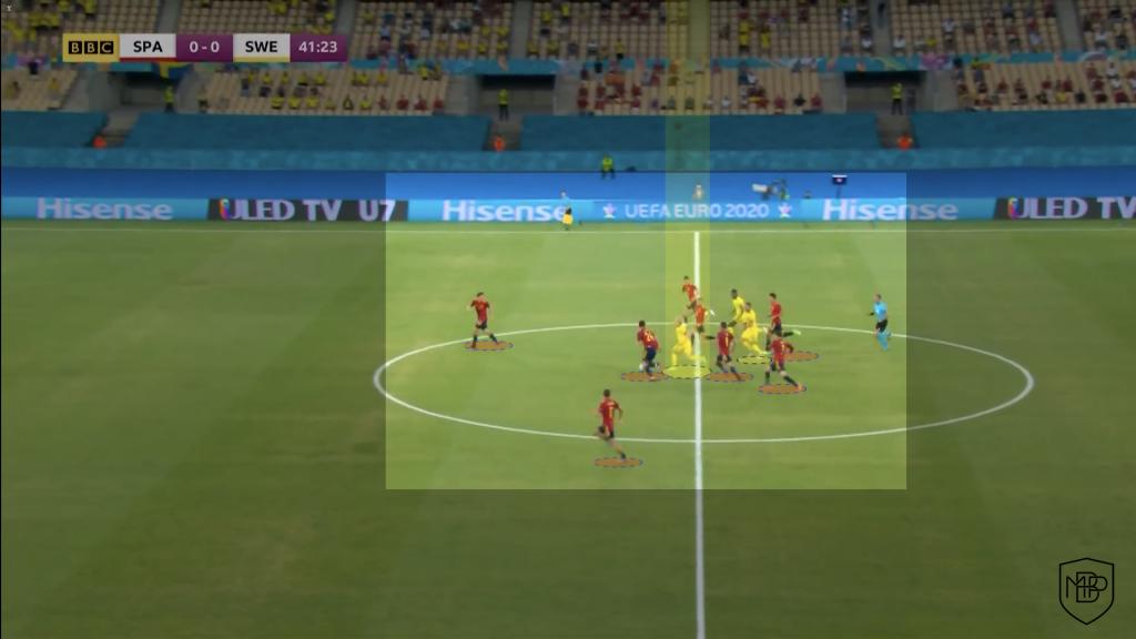 Foto 7 Eurocopa 2021: Análisis post-partido España vs Suecia MBP School of coaches