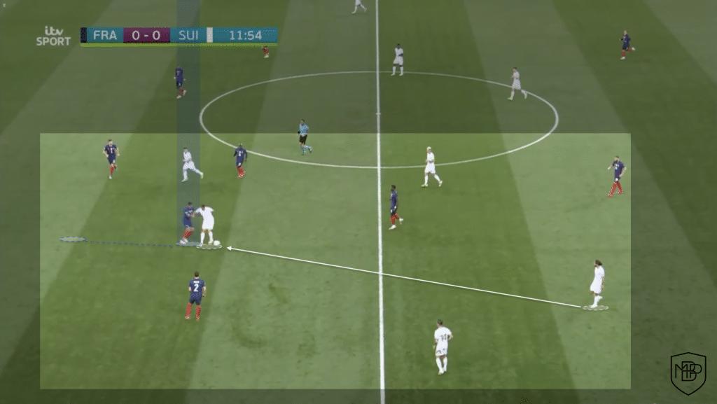 Foto 5 5 ¿Qué perderá el Real Madrid con la marcha de Raphaël Varane? MBP School of coaches