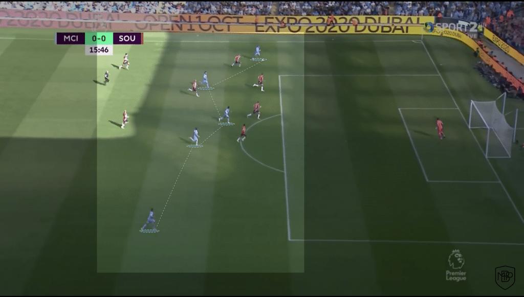 Foto 6 CHELSEA FC vs MANCHESTER CITY: PRE-MATCH ANALYSIS MBP School of coaches
